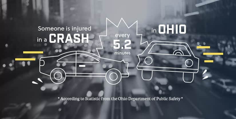 Car Accident Lawyers in Ohio - Attorney for Auto Accident | KNR
